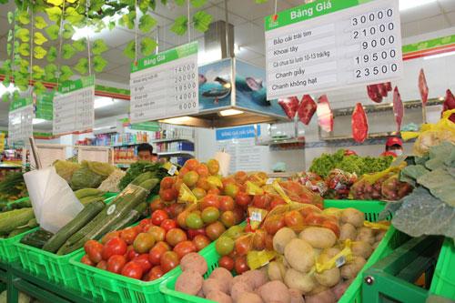 Phần mềm quản lý bán hàng thực phẩm