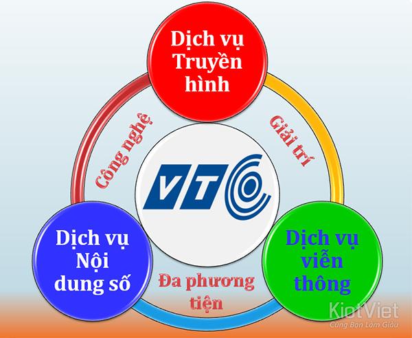 dich-vu-truyen-hinh-so-vtc-2