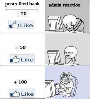 facebook-page-admin