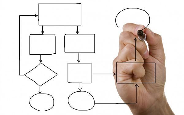 Quy trình quản lý khách hàng doanh nghiệp cần chặt chẽ